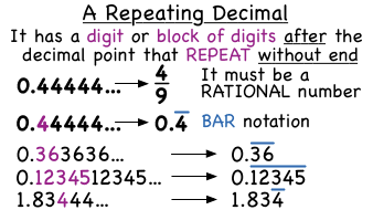 math worksheet : 5 4 terminating and repeating decimals  6th grade math soulias karimi : Repeating Decimals Worksheet
